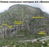 Подготовка маршрутов к скальному классу ЧР 2013 Безенги